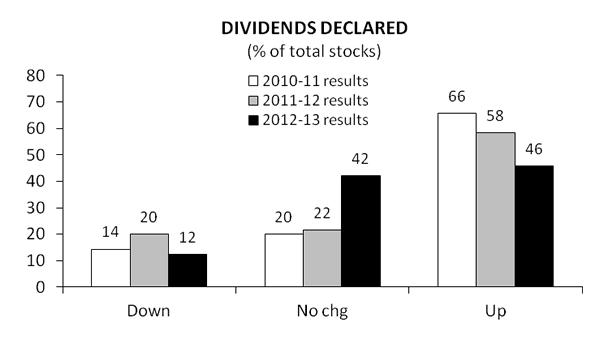 20130306-chart2